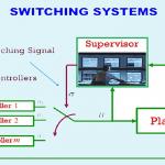آموزش سیستم های سوئیچینگ (کلیدزن)