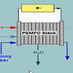 صفر تا صد ساخت یک تایپ جدید در ترنسیس (مواد PCM)