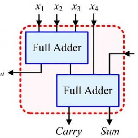 طراحی و شبیهسازی fully-differential single-stage multi-path OTA با نرمافزار hspice