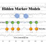 مدل های مارکوف مخفی (HMMs)
