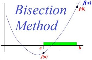 bisection02a